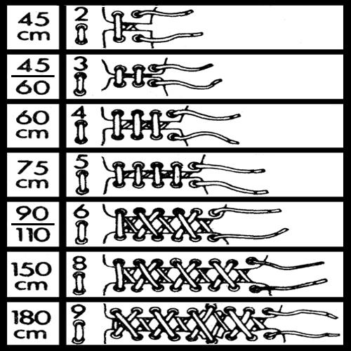 Calcolatore della lunghezza delle stringhe |